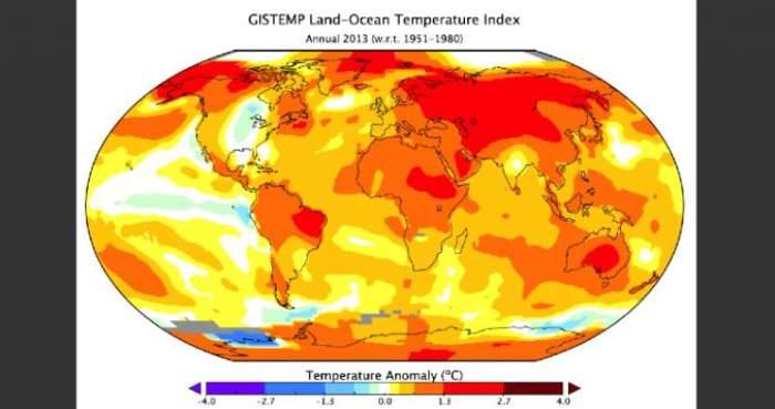globalwarmingtemperature