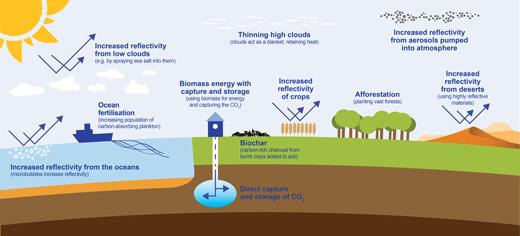 geoengineering-plans
