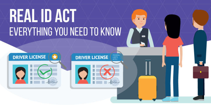 real-id-act