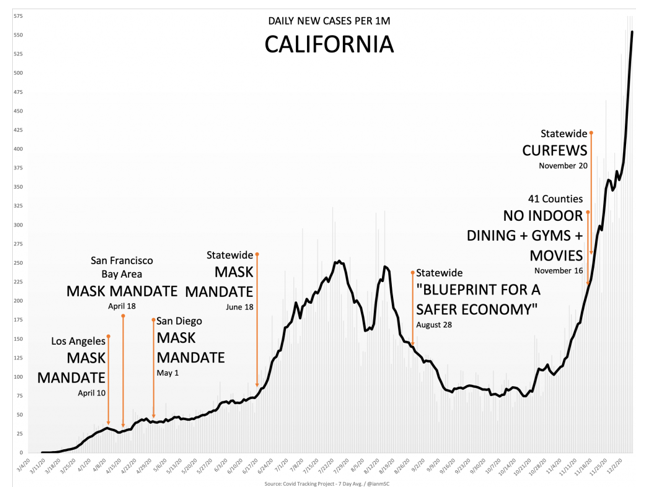 california-mask-mandate