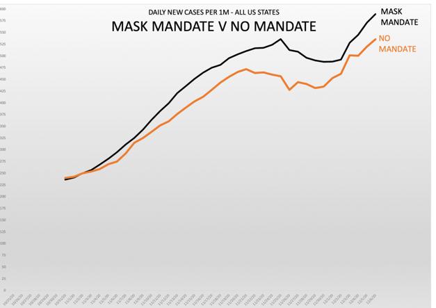 mask-vs-no-mask