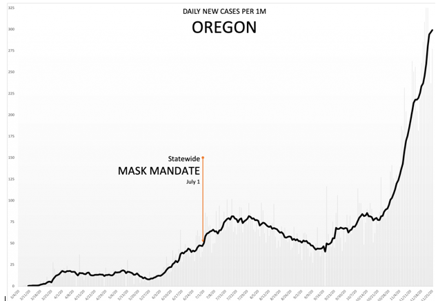 oregon-mask-mandate
