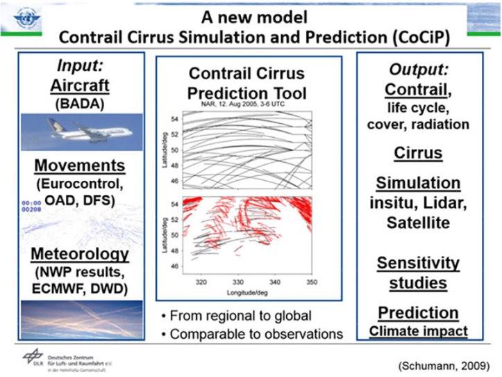 contrail-cirrus-prediction-tool