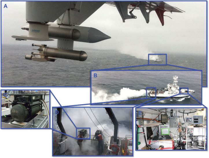 Photographs of the R/V Point Sur from the CIRPAS Twin Otter, showing (a) the persistence of the plume of smoke from the ship in the atmosphere and some of the aircraft instruments for measuring particles and clouds, (b) the production of smoke, (c) one of the two smoke generators used for producing smoke, (d) the operation of the smoke generators on the stern of the R/V Point Sur, and (e) the aerosol instrumentation on the bow of the R/V Point Sur.