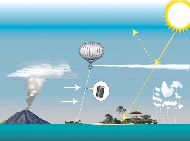 balloon-geoengineering