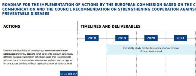 eu-vaccine-passport-plan-2018